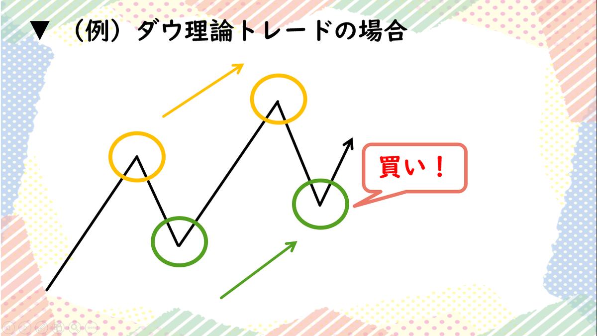 f:id:akari_tokyofx:20190719201018p:plain