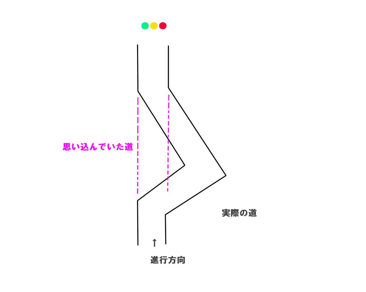 f:id:akasakaki:20190321191214j:plain
