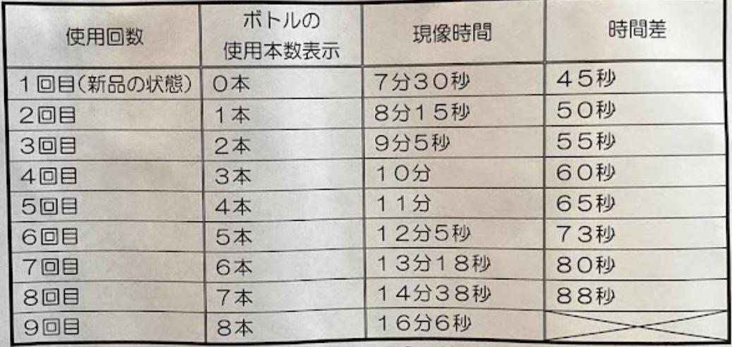f:id:akasakaki:20210729212954p:plain
