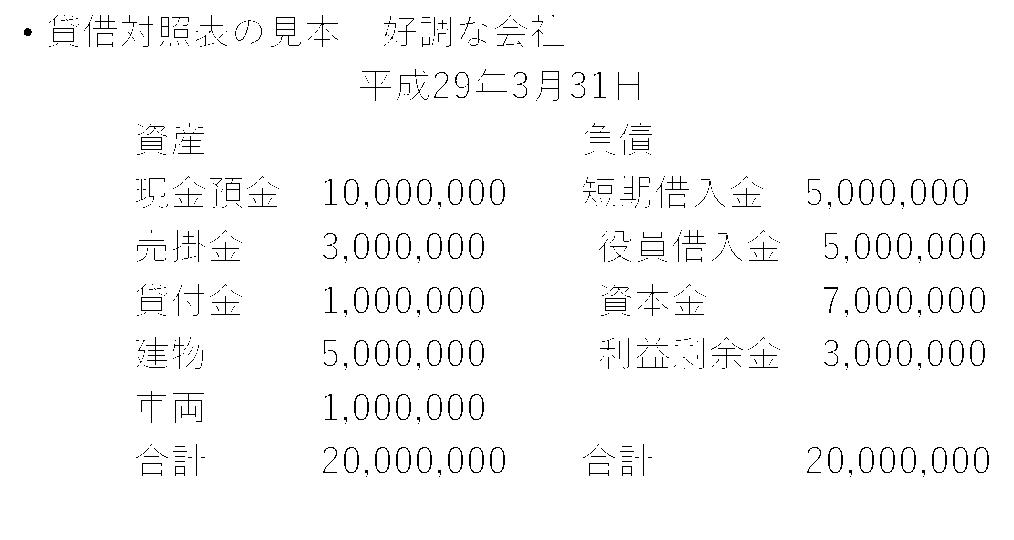 f:id:akasatakun:20170721055217p:plain