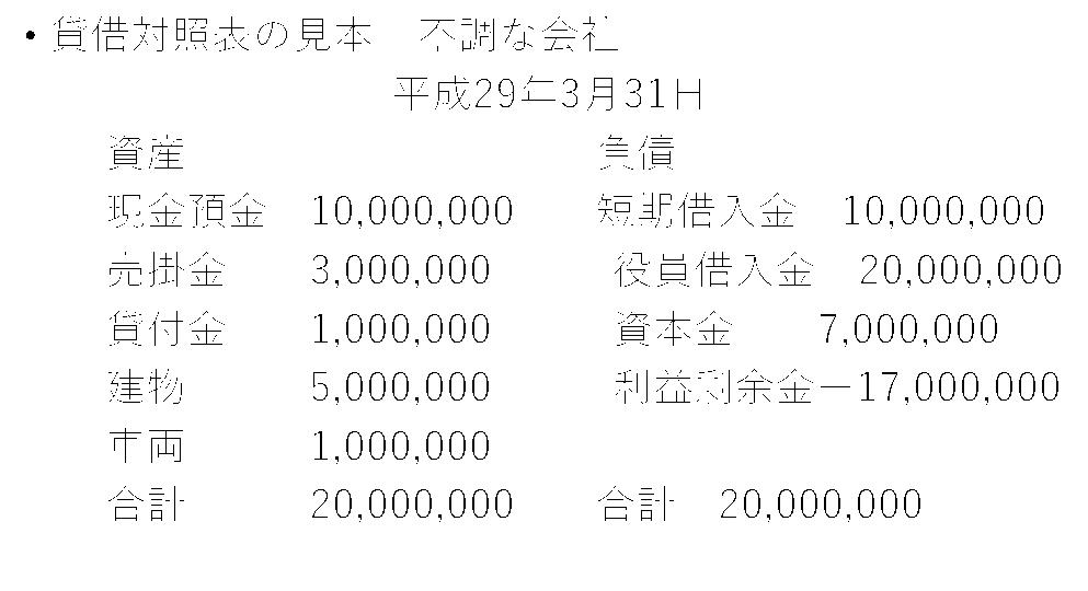 f:id:akasatakun:20170721055527p:plain