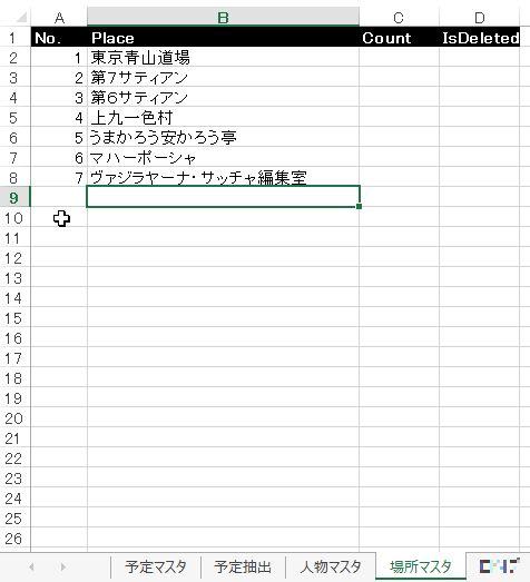 f:id:akashi_keirin:20170219104650j:plain
