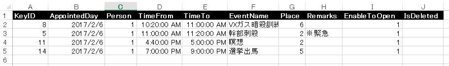 f:id:akashi_keirin:20170219104705j:plain