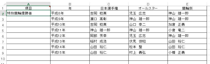 f:id:akashi_keirin:20170223203250j:plain