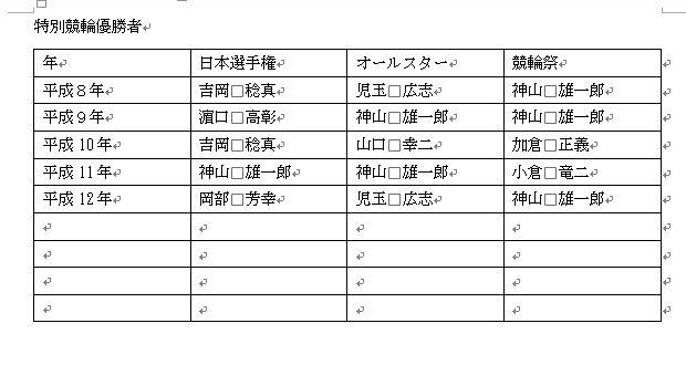 f:id:akashi_keirin:20170223213113j:plain