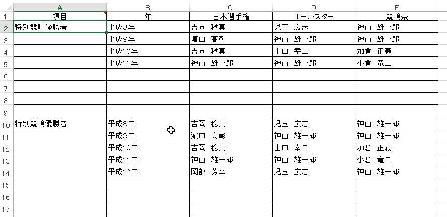 f:id:akashi_keirin:20170223213118j:plain