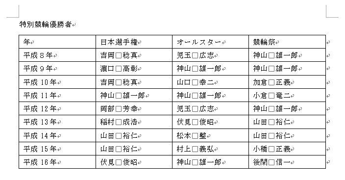 f:id:akashi_keirin:20170313230205j:plain