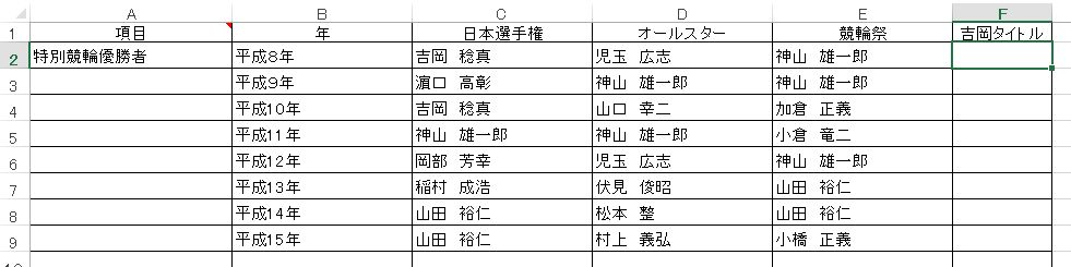 f:id:akashi_keirin:20170313230218j:plain