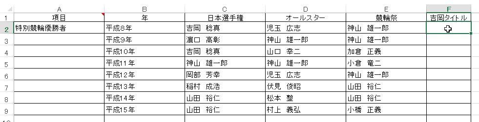 f:id:akashi_keirin:20170313230224j:plain