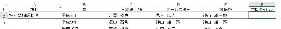 f:id:akashi_keirin:20170313230242j:plain