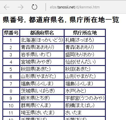 f:id:akashi_keirin:20170409102403j:plain