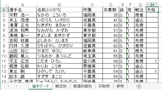 f:id:akashi_keirin:20170409210413j:plain