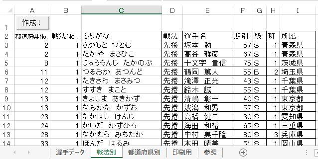f:id:akashi_keirin:20170409210428j:plain