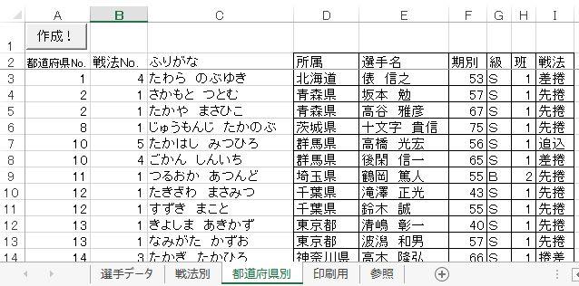 f:id:akashi_keirin:20170409210440j:plain