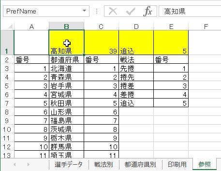 f:id:akashi_keirin:20170409210537j:plain