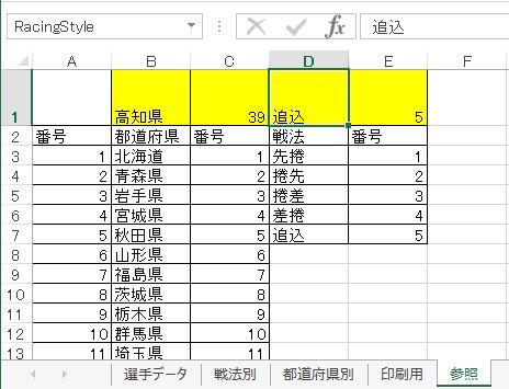 f:id:akashi_keirin:20170409210601j:plain