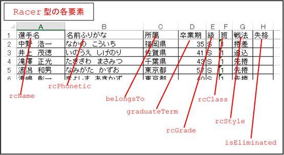 f:id:akashi_keirin:20170415090500j:plain