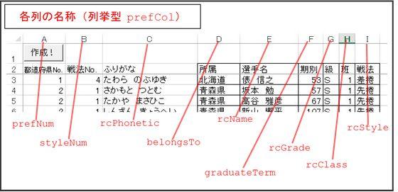 f:id:akashi_keirin:20170415090506j:plain