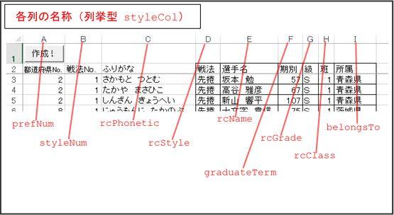 f:id:akashi_keirin:20170415090512j:plain