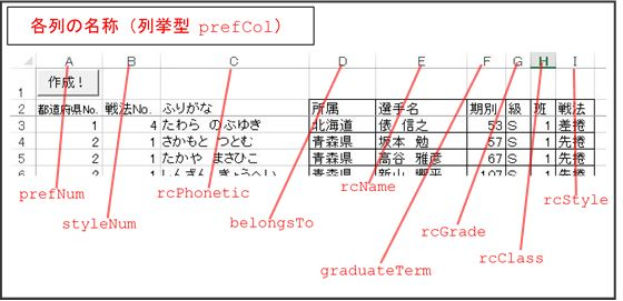 f:id:akashi_keirin:20170415090521j:plain