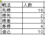 f:id:akashi_keirin:20170422215424j:plain