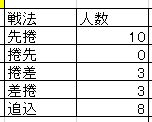f:id:akashi_keirin:20170422215433j:plain