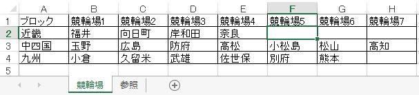 f:id:akashi_keirin:20171202180945j:plain