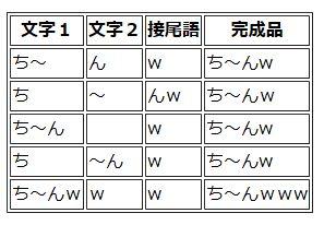 f:id:akashi_keirin:20180108222612j:plain