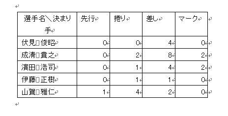 f:id:akashi_keirin:20180202215542j:plain