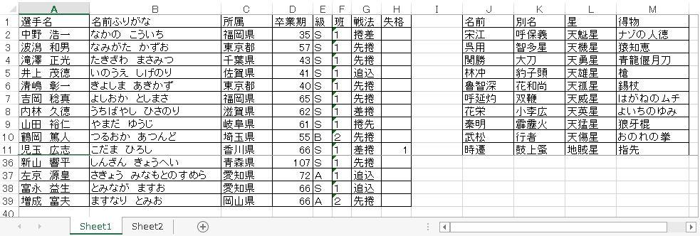 f:id:akashi_keirin:20180212233440j:plain