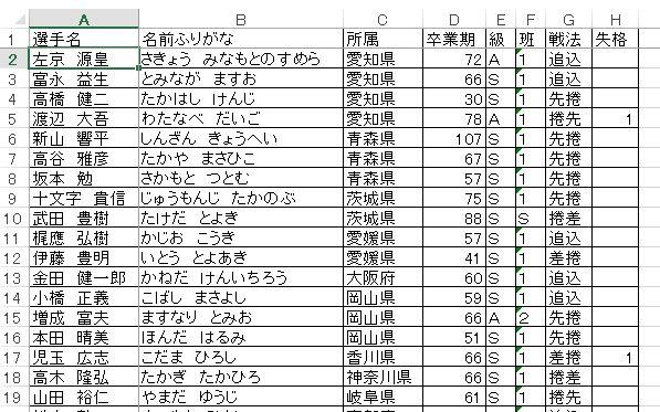 f:id:akashi_keirin:20180414163734j:plain