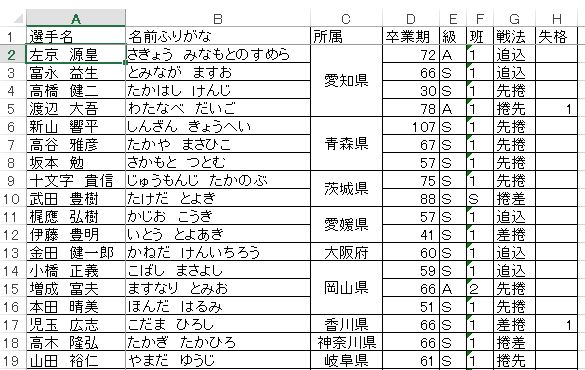 f:id:akashi_keirin:20180414163743j:plain