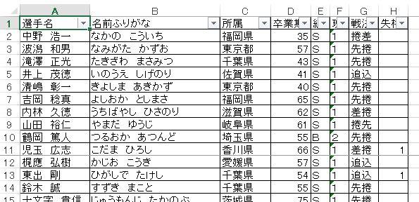f:id:akashi_keirin:20180506191411j:plain