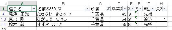 f:id:akashi_keirin:20180506191438j:plain