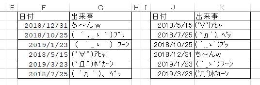 f:id:akashi_keirin:20190330073510j:plain