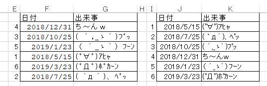 f:id:akashi_keirin:20190330073514j:plain
