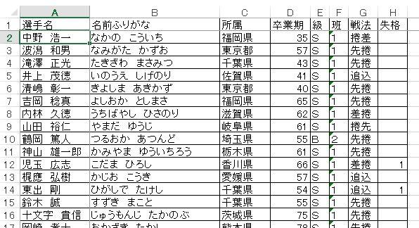 f:id:akashi_keirin:20200503073900j:plain