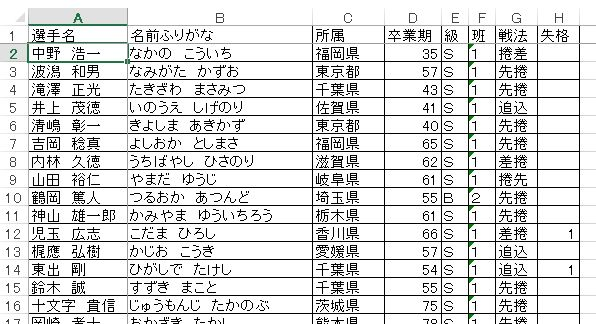 f:id:akashi_keirin:20200503073911j:plain