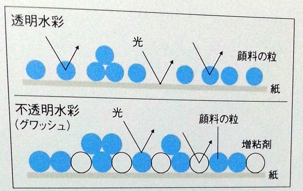 f:id:akashiaya:20170628045711j:plain