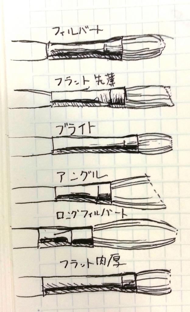 f:id:akashiaya:20170708200319j:plain