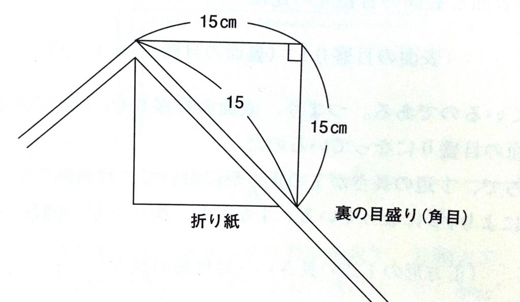 f:id:akashiaya:20170906054638j:plain