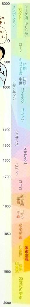 f:id:akashiaya:20180126035315j:plain
