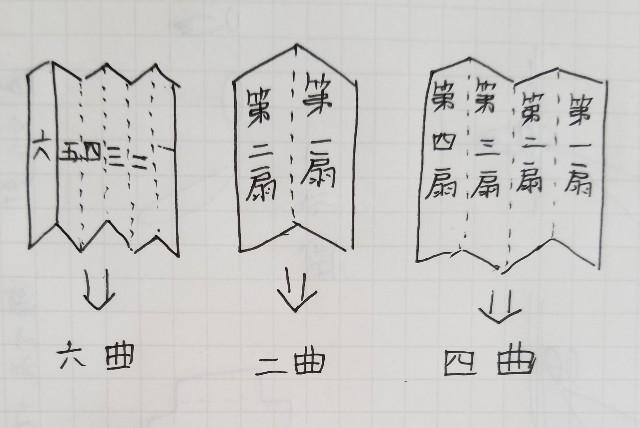 f:id:akashiaya:20190117085034j:image