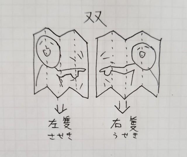 f:id:akashiaya:20190117090150j:image