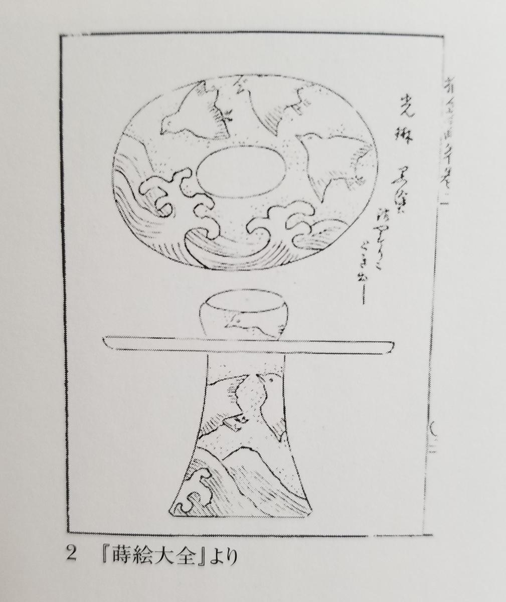 f:id:akashiaya:20200401214627j:plain