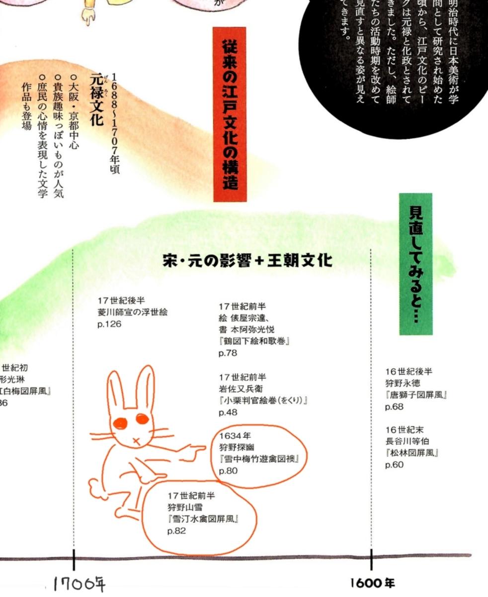 f:id:akashiaya:20200407125030j:plain