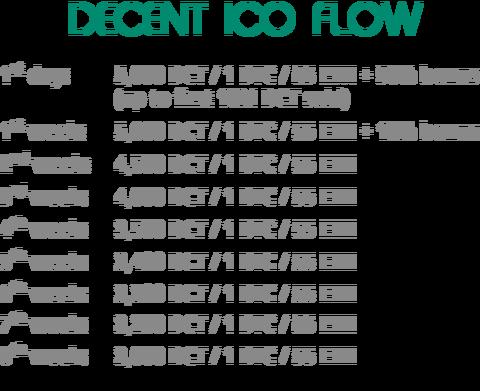 decent-ico-flow