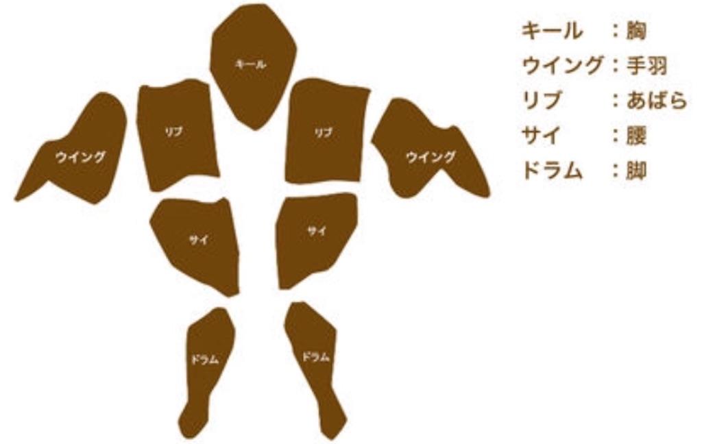 f:id:akasigouji:20180126013011j:image