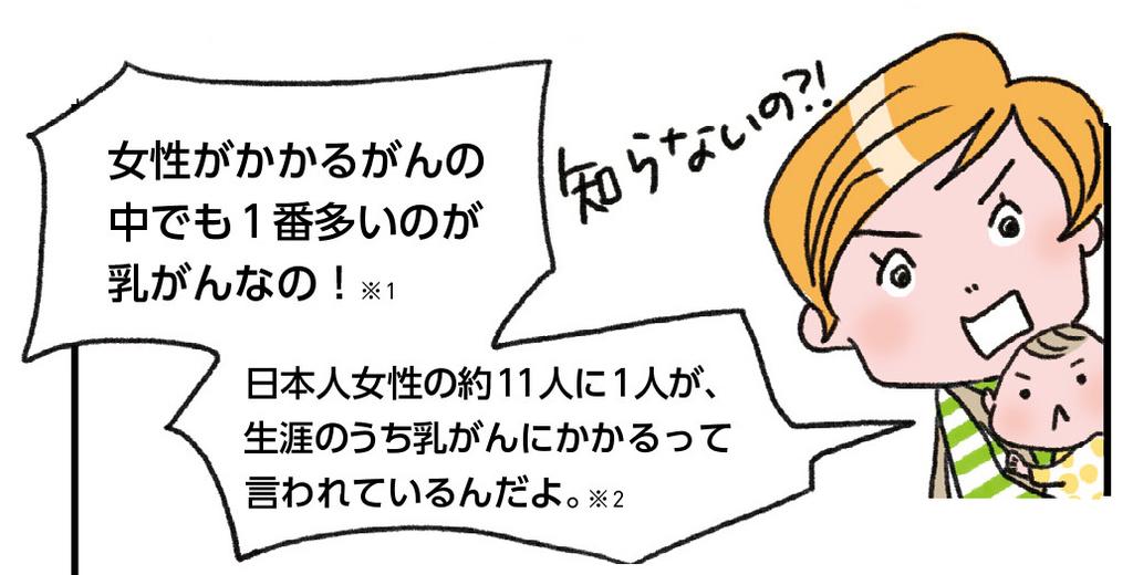 f:id:akasugu:20190207183458j:plain