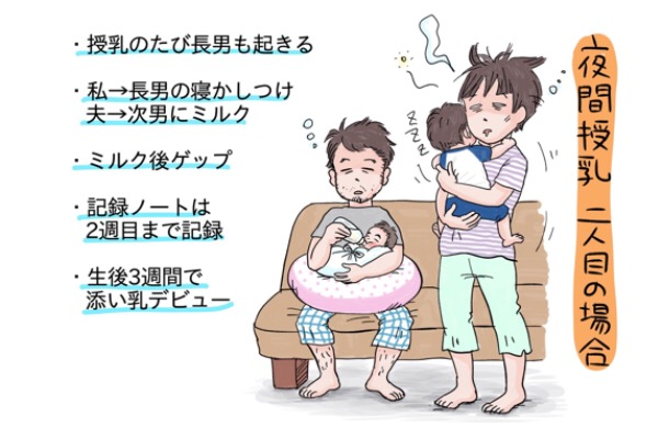 添い 乳 げっぷ